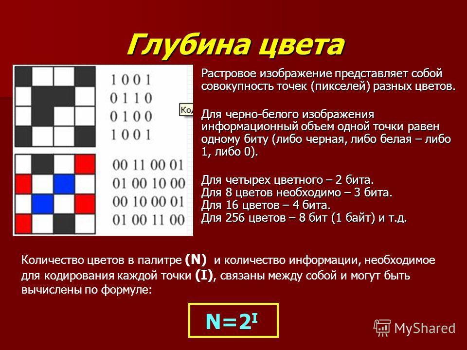 Глубина цвета Растровое изображение представляет собой совокупность точек (пикселей) разных цветов. Для черно-белого изображения информационный объем одной точки равен одному биту (либо черная, либо белая – либо 1, либо 0). Для четырех цветного – 2 б