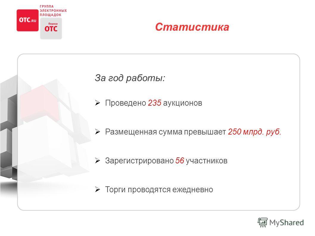 Статистика За год работы: Проведено 235 аукционов Размещенная сумма превышает 250 млрд. руб. Зарегистрировано 56 участников Торги проводятся ежедневно