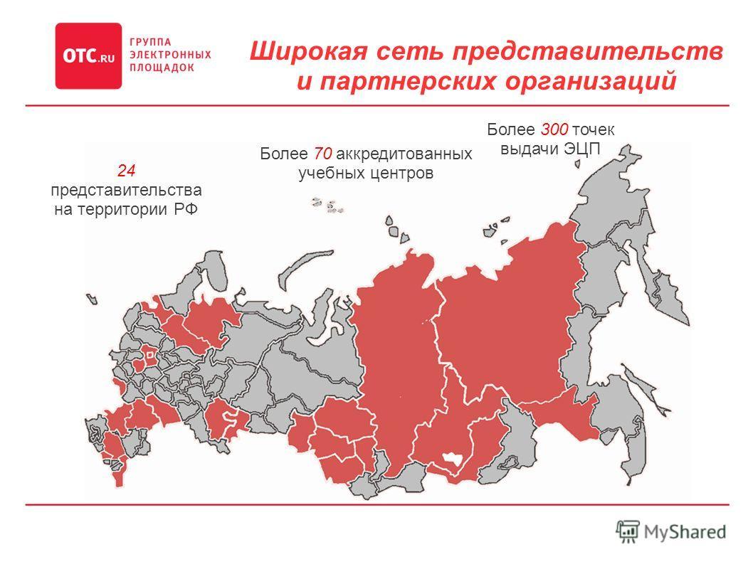 Более 70 аккредитованных учебных центров 24 представительства на территории РФ Более 300 точек выдачи ЭЦП Широкая сеть представительств и партнерских организаций