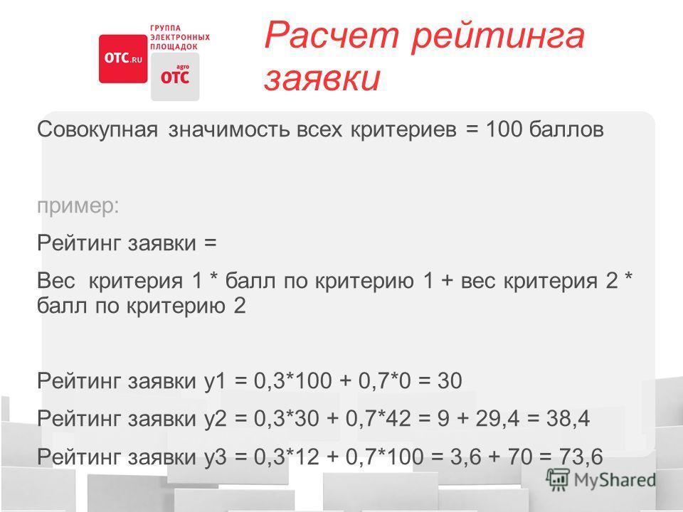 Расчет рейтинга заявки Совокупная значимость всех критериев = 100 баллов пример: Рейтинг заявки = Вес критерия 1 * балл по критерию 1 + вес критерия 2 * балл по критерию 2 Рейтинг заявки у1 = 0,3*100 + 0,7*0 = 30 Рейтинг заявки у2 = 0,3*30 + 0,7*42 =