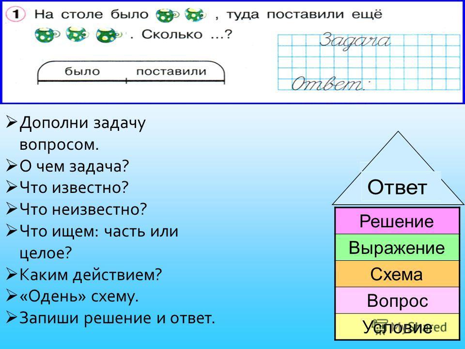 Операции « памятки » по решению задач Операции действия моделирования 1. Мне известно … 2. Надо узнать. Предварительный анализ задачи 3. Объясняю. Построение наглядной модели Построение числовой модели 4. Решаю. Работа с числовой моделью 5. Называю о