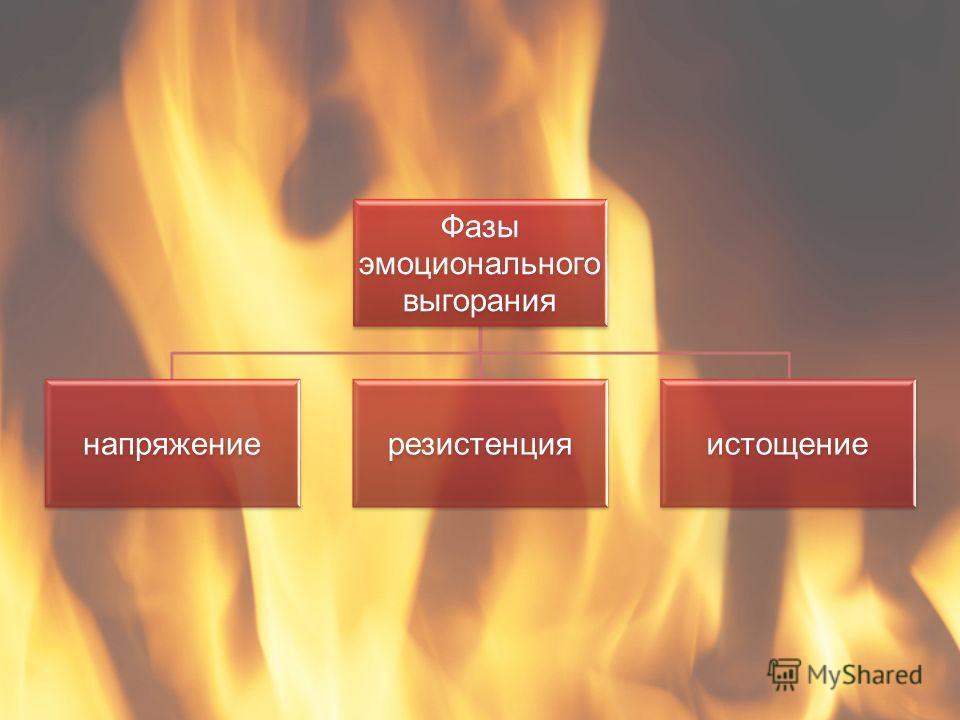 Фазы эмоционального выгорания напряжениерезистенцияистощение