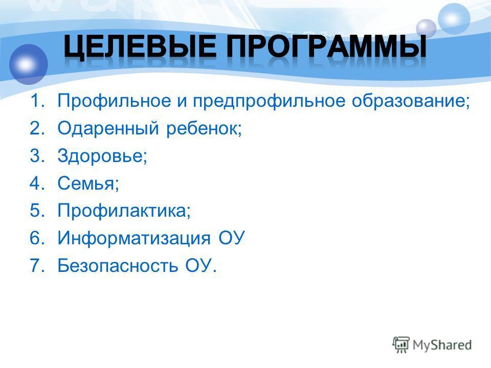 1.Профильное и предпрофильное образование; 2.Одаренный ребенок; 3.Здоровье; 4.Семья; 5.Профилактика; 6.Информатизация ОУ 7.Безопасность ОУ.