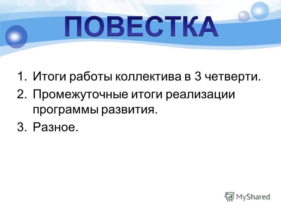 1.Итоги работы коллектива в 3 четверти. 2.Промежуточные итоги реализации программы развития. 3.Разное.