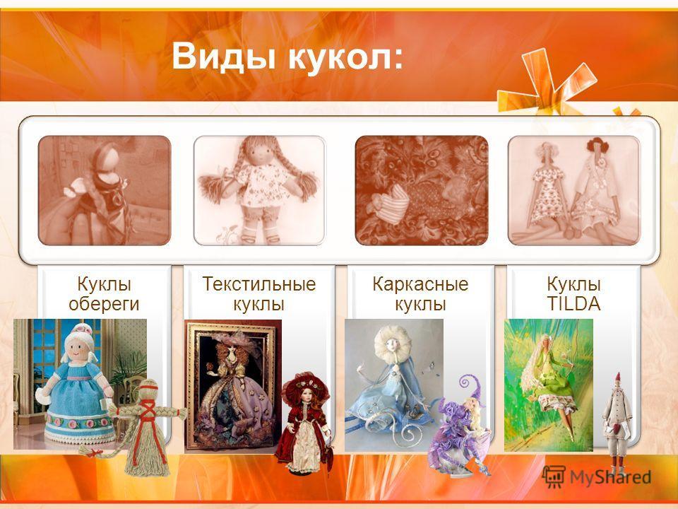 Виды кукол: Куклы обереги Текстильные куклы Каркасные куклы Куклы TILDA