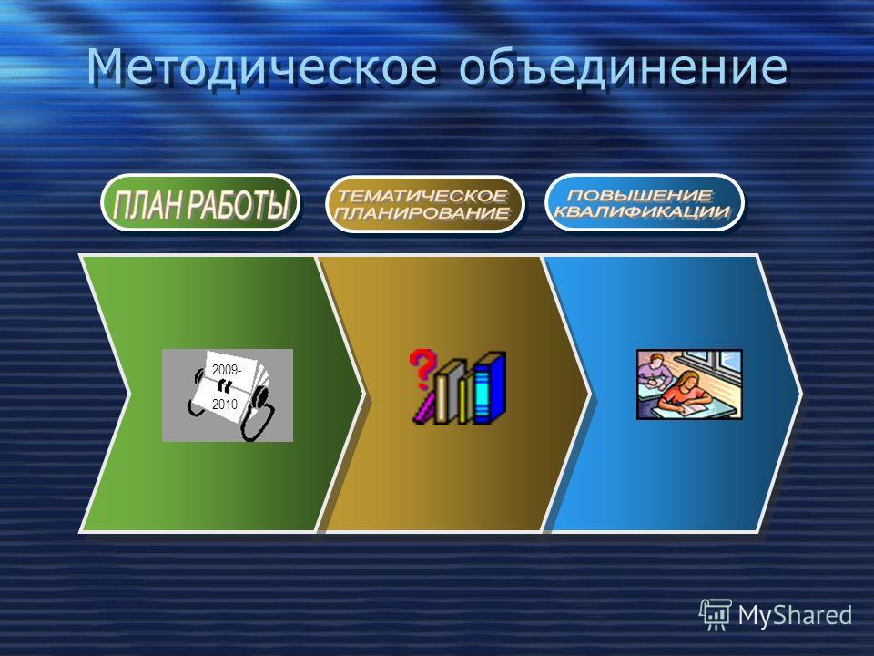2009- 2010 Методическое объединение