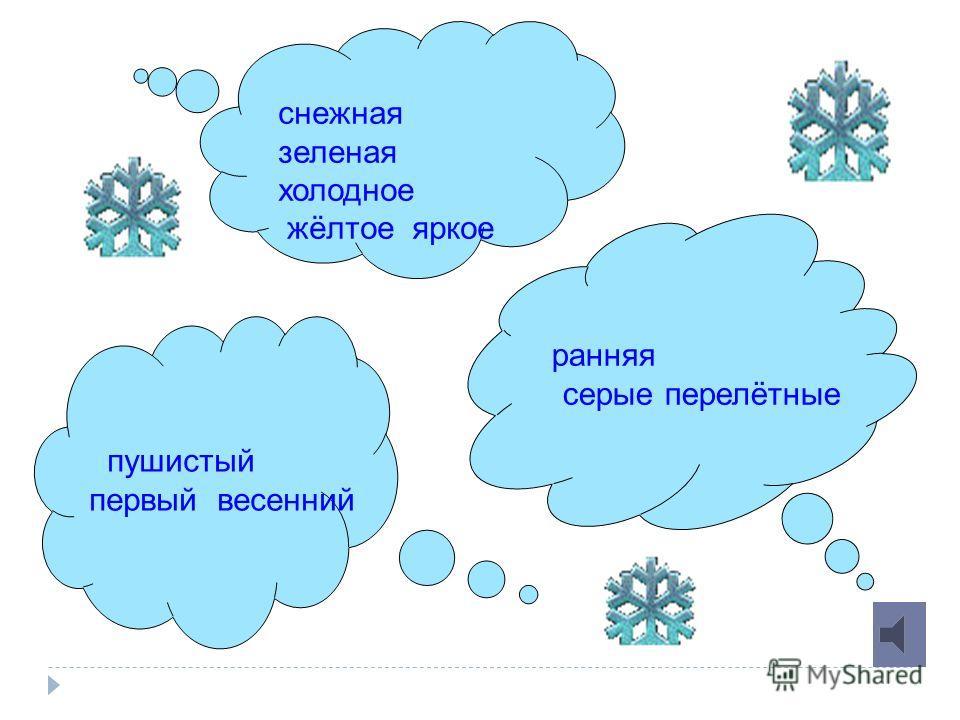 План исследования. Что делает? Слова- действия Что делают? Кто?Что? КАКАЯ ? КАКОЕ ? Слова- предметы КАКОЙ ? КАКИЕ ? СЛОВА - ПРИЗНАКИ