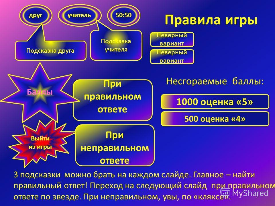 ***** Найди ИВС ****** Игра в технологии «Кто хочет стать миллионером?» Горбатенко Е.Н., учитель русского языка и литературы МОУ Балахтонская СОШ