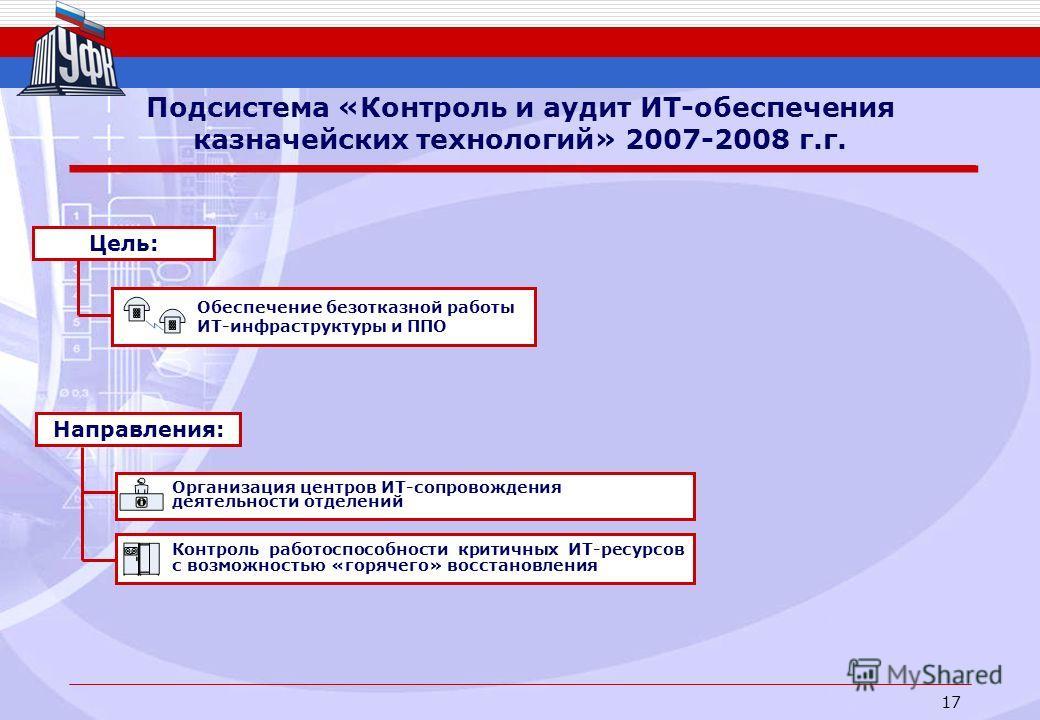 17 Подсистема «Контроль и аудит ИТ-обеспечения казначейских технологий» 2007-2008 г.г. Цель: Направления: Контроль работоспособности критичных ИТ-ресурсов с возможностью «горячего» восстановления Организация центров ИТ-сопровождения деятельности отде