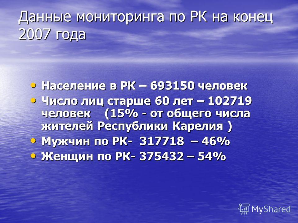 Данные мониторинга по РК на конец 2007 года Население в РК – 693150 человек Население в РК – 693150 человек Число лиц старше 60 лет – 102719 человек (15% - от общего числа жителей Республики Карелия ) Число лиц старше 60 лет – 102719 человек (15% - о