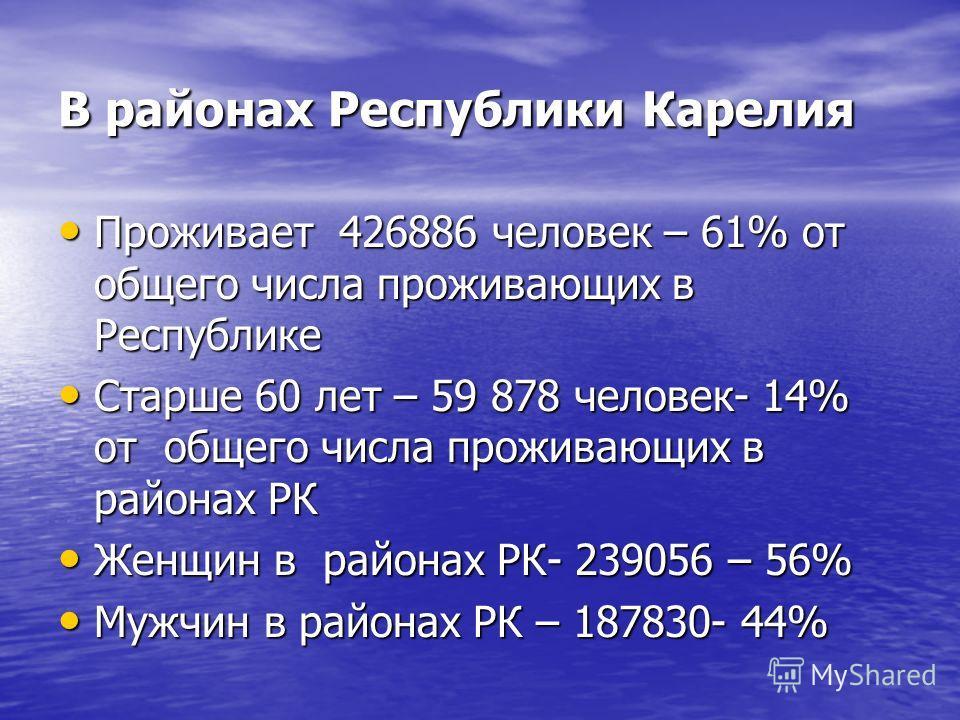 В районах Республики Карелия Проживает 426886 человек – 61% от общего числа проживающих в Республике Проживает 426886 человек – 61% от общего числа проживающих в Республике Старше 60 лет – 59 878 человек- 14% от общего числа проживающих в районах РК
