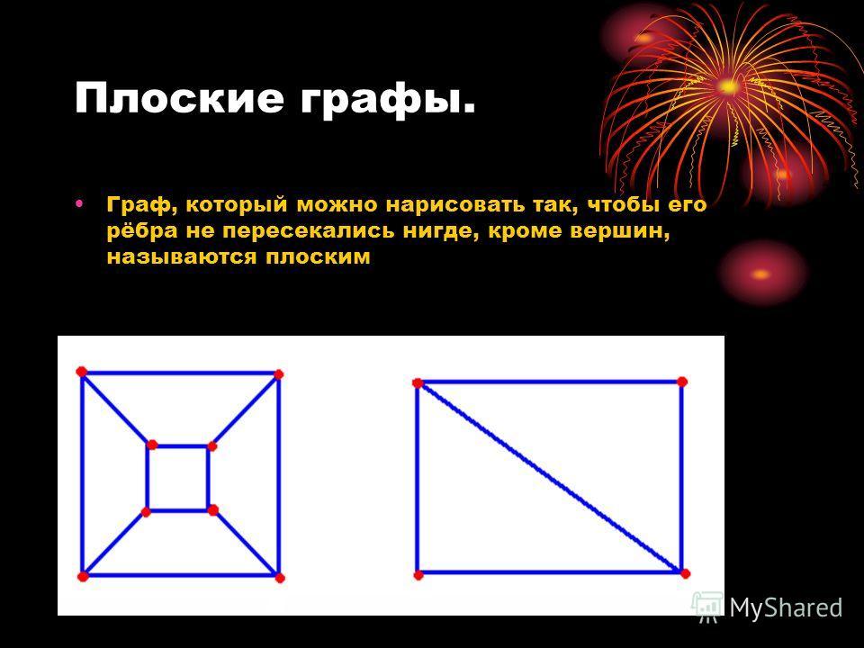 Плоские графы. Граф, который можно нарисовать так, чтобы его рёбра не пересекались нигде, кроме вершин, называются плоским