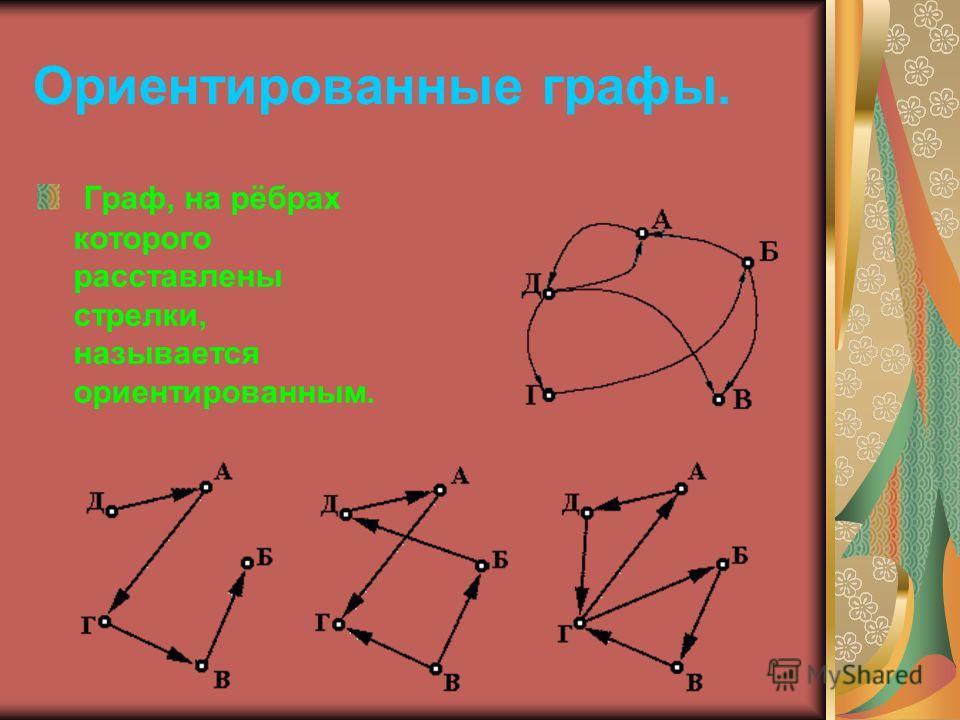 Ориентированные графы. Граф, на рёбрах которого расставлены стрелки, называется ориентированным.