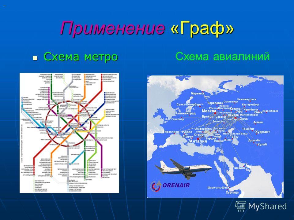 Применение «Граф» Схема метро Схема метро Схема авиалиний