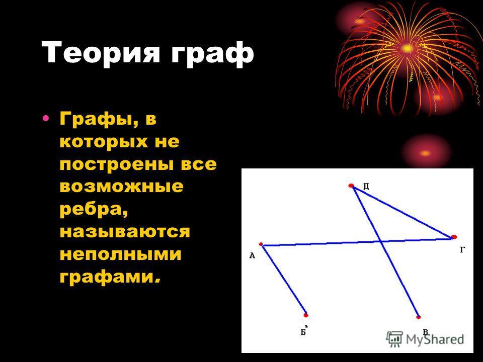 Теория граф Графы, в которых не построены все возможные ребра, называются неполными графами.