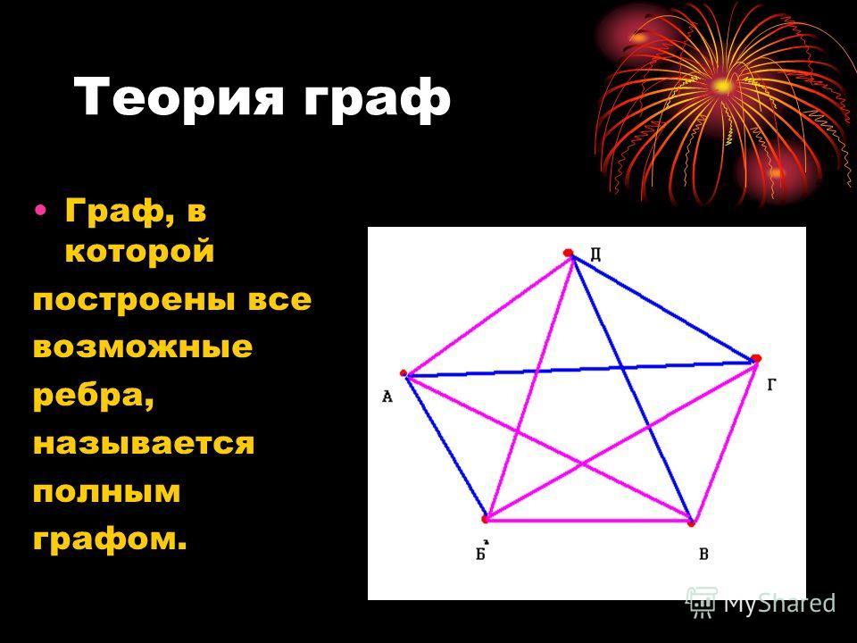 Теория граф Граф, в которой построены все возможные ребра, называется полным графом.