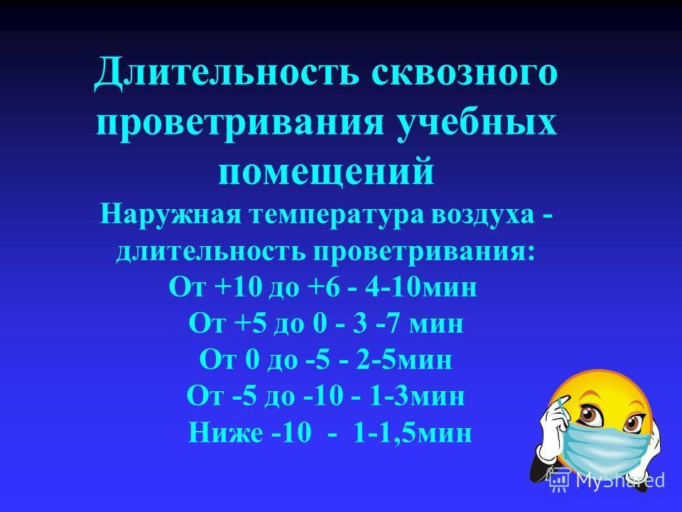 Длительность сквозного проветривания учебных помещений Наружная температура воздуха - длительность проветривания: От +10 до +6 - 4-10мин От +5 до 0 - 3 -7 мин От 0 до -5 - 2-5мин От -5 до -10 - 1-3мин Ниже -10 - 1-1,5мин