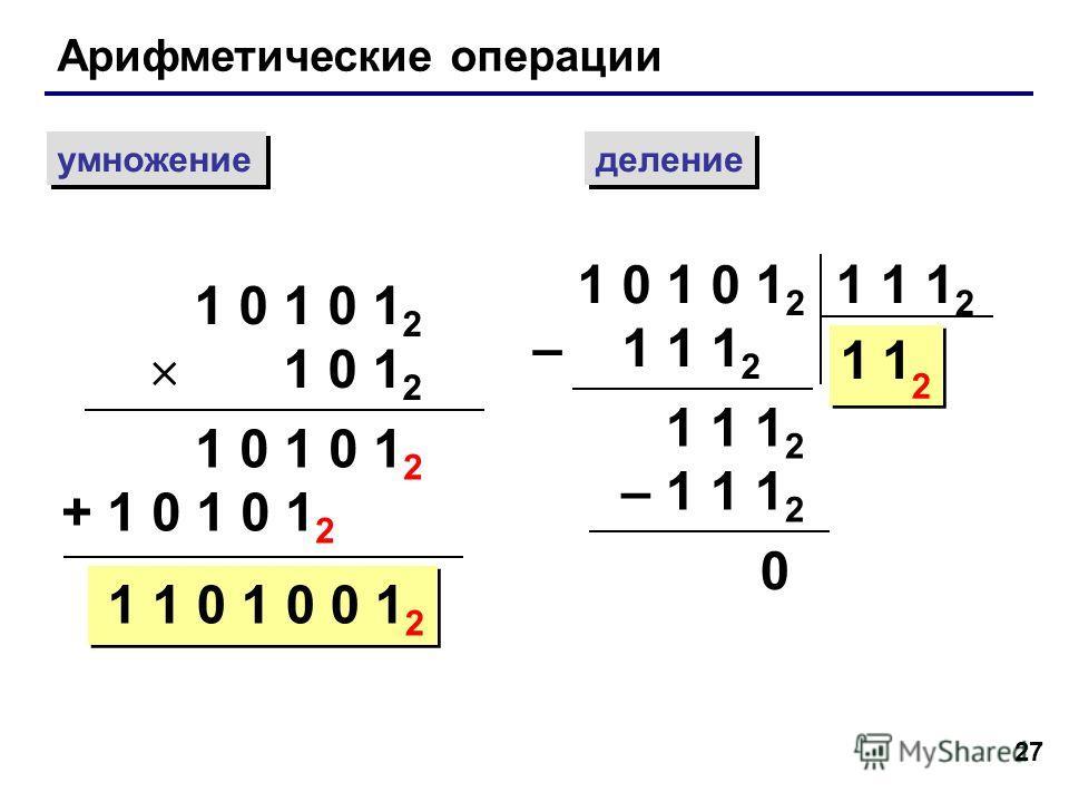 27 Арифметические операции умножение деление 1 0 1 0 1 2 1 0 1 2 1 0 1 0 1 2 + 1 0 1 0 1 2 1 1 0 1 0 0 1 2 1 0 1 0 1 2 – 1 1 1 2 1 1 1 2 11 2 – 1 1 1 2 0