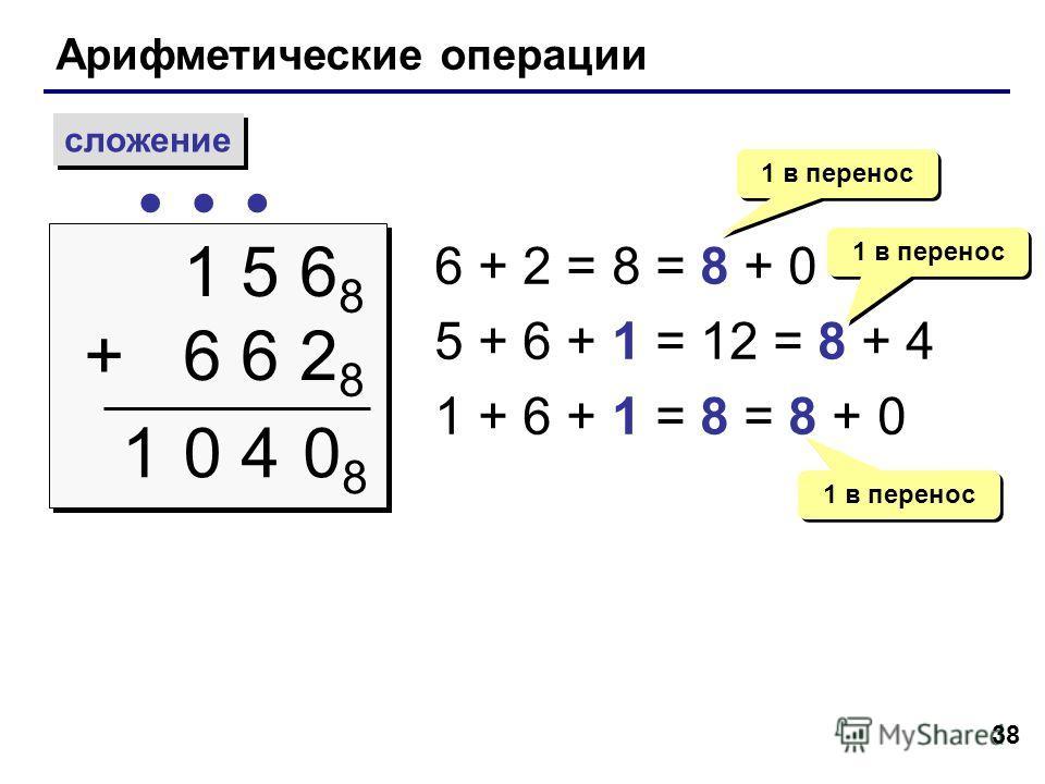 38 Арифметические операции сложение 1 5 6 8 + 6 6 2 8 1 5 6 8 + 6 6 2 8 1 6 + 2 = 8 = 8 + 0 5 + 6 + 1 = 12 = 8 + 4 1 + 6 + 1 = 8 = 8 + 0 1 в перенос 0808 04 1 в перенос
