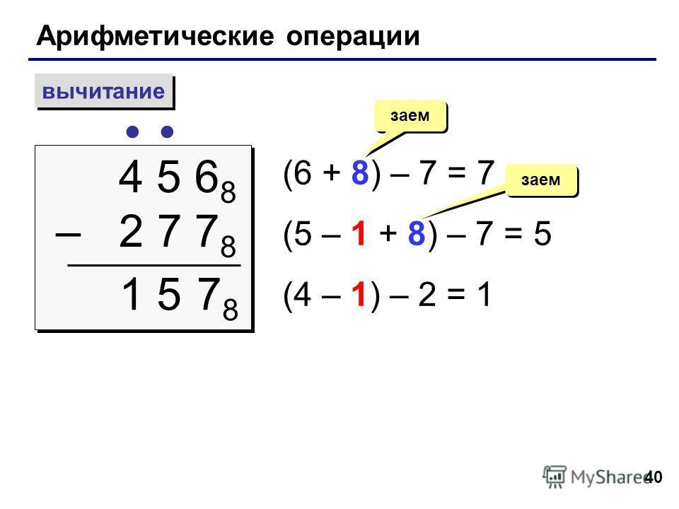 40 Арифметические операции вычитание 4 5 6 8 – 2 7 7 8 4 5 6 8 – 2 7 7 8 (6 + 8) – 7 = 7 (5 – 1 + 8) – 7 = 5 (4 – 1) – 2 = 1 заем 7878 15