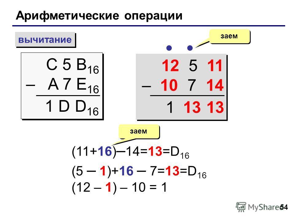 54 Арифметические операции вычитание С 5 B 16 – A 7 E 16 С 5 B 16 – A 7 E 16 заем 1 D D 16 12 5 11 – 10 7 14 12 5 11 – 10 7 14 (11+16) – 14=13=D 16 (5 – 1)+16 – 7=13=D 16 (12 – 1) – 10 = 1 заем 131