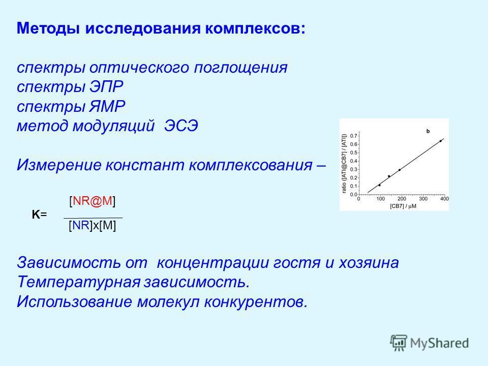 Методы исследования комплексов: спектры оптического поглощения спектры ЭПР спектры ЯМР метод модуляций ЭСЭ Измерение констант комплексования – Зависимость от концентрации гостя и хозяина Температурная зависимость. Использование молекул конкурентов. K