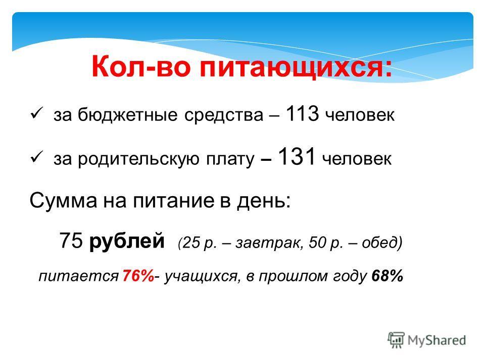 Кол-во питающихся: за бюджетные средства – 113 человек за родительскую плату – 131 человек Сумма на питание в день: 75 рублей ( 25 р. – завтрак, 50 р. – обед) питается 76%- учащихся, в прошлом году 68%