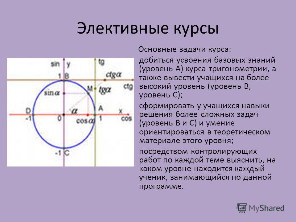 Элективные курсы Основные задачи курса: добиться усвоения базовых знаний (уровень А) курса тригонометрии, а также вывести учащихся на более высокий уровень (уровень В, уровень С); сформировать у учащихся навыки решения более сложных задач (уровень В