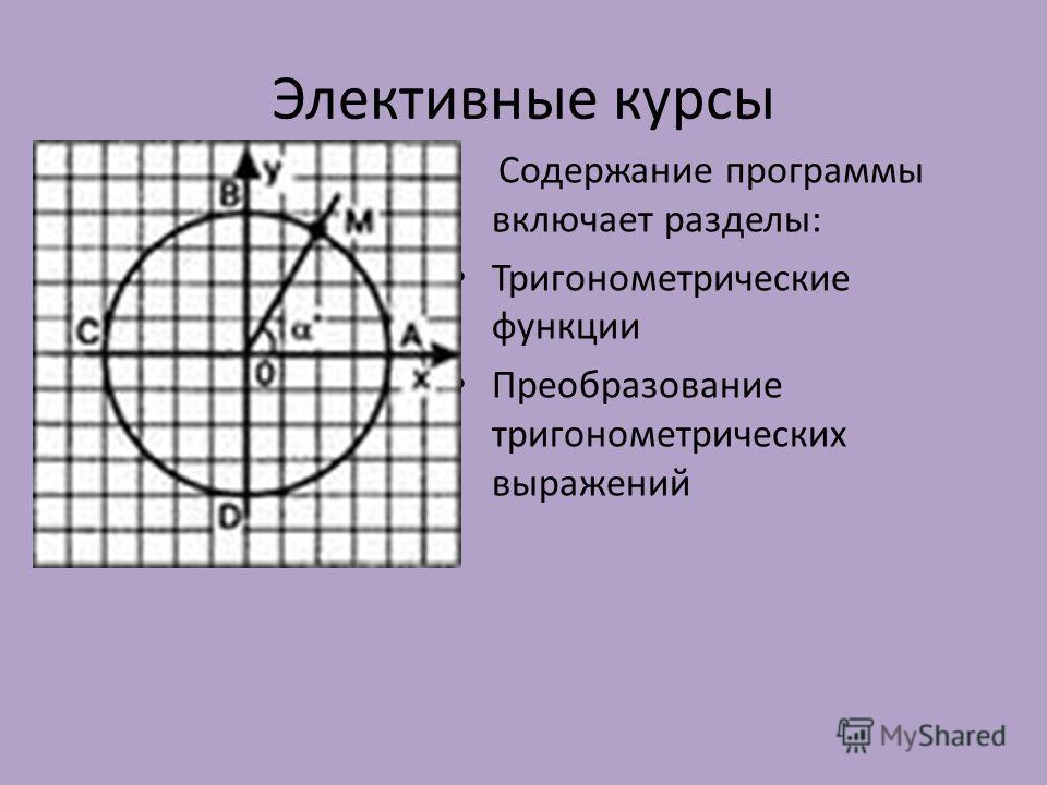 Элективные курсы Содержание программы включает разделы: Тригонометрические функции Преобразование тригонометрических выражений