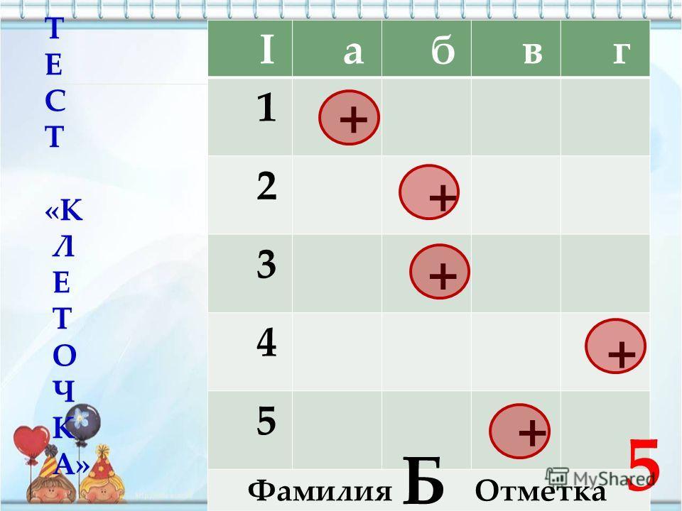 Iабвг 1 + 2 + 3 + 4 + 5 + Фамилия Отметка Т Е С Т «К Л Е Т О Ч К А» 5 Б