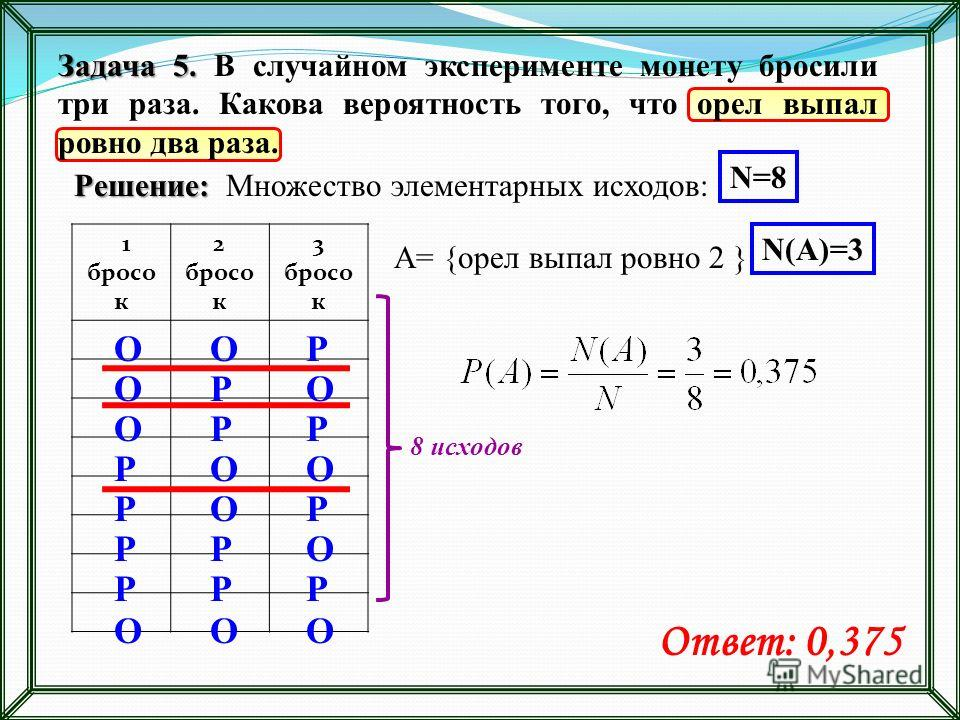Решение: 1 бросо к 2 бросо к 3 бросо к ООО О О О Р Р Р Р Р Р Р Р Р Р Р Р О О О О О О Множество элементарных исходов: N=8 A= {орел выпал ровно 2 } N(А)=3 Ответ: 0,375 8 исходов Задача 5. Задача 5. В случайном эксперименте монету бросили три раза. Како