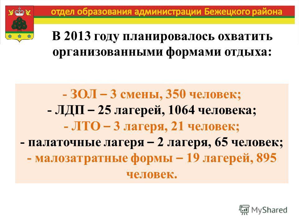 В 2013 году планировалось охватить организованными формами отдыха: - ЗОЛ – 3 смены, 350 человек; - ЛДП – 25 лагерей, 1064 человека; - ЛТО – 3 лагеря, 21 человек; - палаточные лагеря – 2 лагеря, 65 человек; - малозатратные формы – 19 лагерей, 895 чело