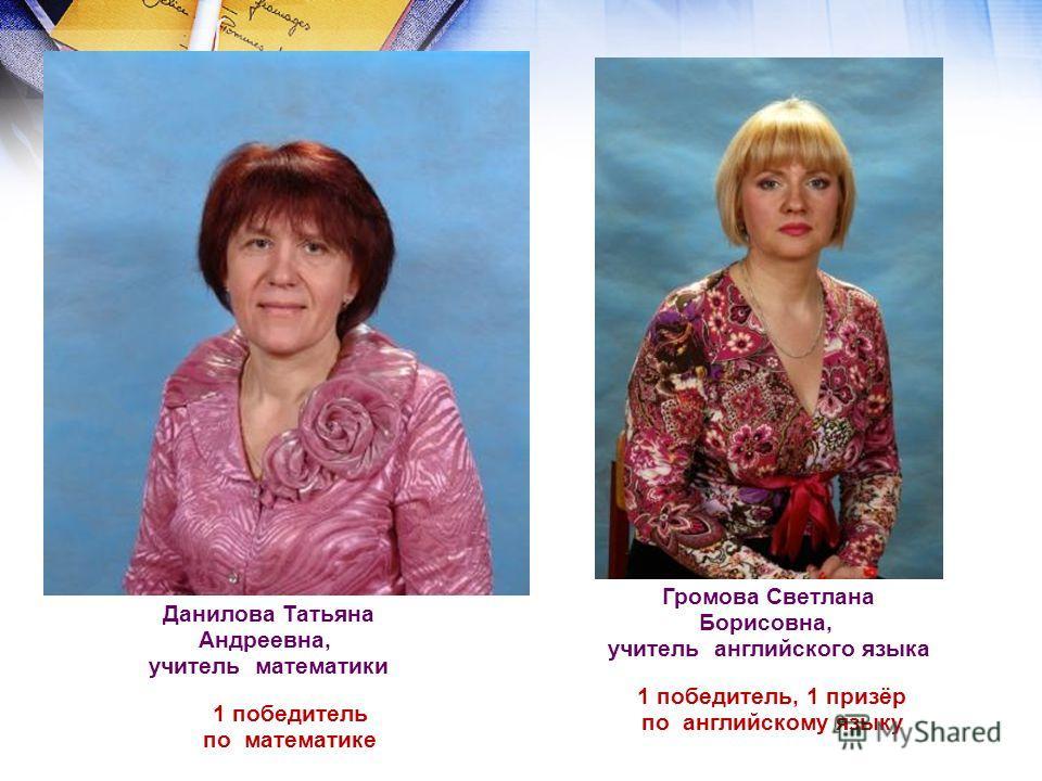 Громова Светлана Борисовна, учитель английского языка 1 победитель, 1 призёр по английскому языку Данилова Татьяна Андреевна, учитель математики 1 победитель по математике