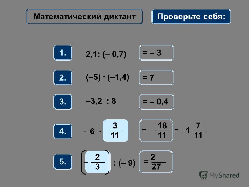 Математический диктант 1. 2,1: (– 0,7) 2. (–5) · (–1,4) 3. –3,2 : 8 4. 3 11 – 6 · 5. : (– 9) 2 3 – Проверьте себя: = – 3 = 7 = – 0,4 18 11 = – 2 27 = 7 11 = –1
