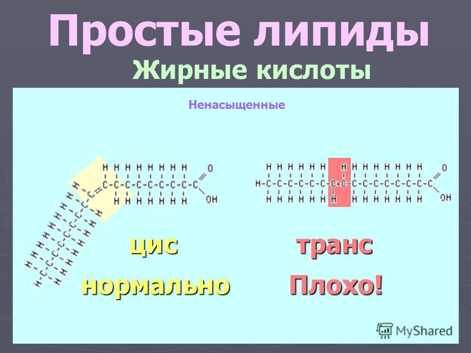 Простые липиды Жирные кислоты Ненасыщенные цистранс нормальноПлохо!