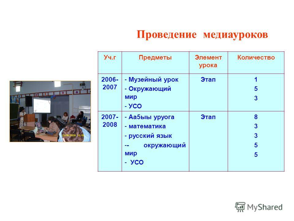 Проведение медиауроков Уч.гПредметыЭлемент урока Количество 2006- 2007 - Музейный урок - Окружающий мир - УСО Этап153153 2007- 2008 - Аа5ыы уруога - математика - русский язык -- окружающий мир - УСО Этап8335583355