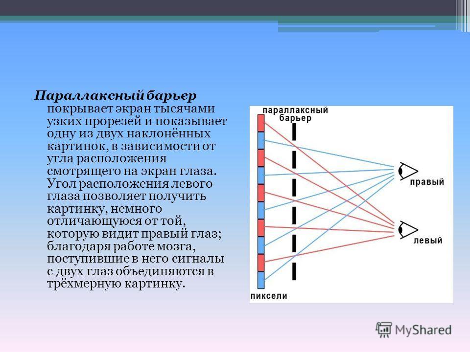 Параллаксный барьер покрывает экран тысячами узких прорезей и показывает одну из двух наклонённых картинок, в зависимости от угла расположения смотрящего на экран глаза. Угол расположения левого глаза позволяет получить картинку, немного отличающуюся