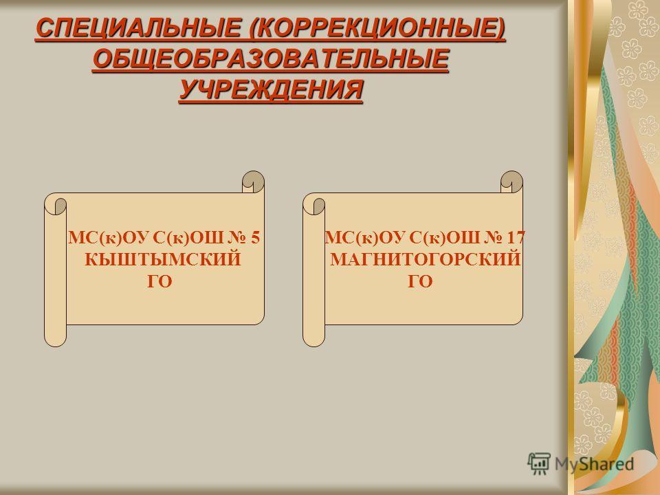 СПЕЦИАЛЬНЫЕ (КОРРЕКЦИОННЫЕ) ОБЩЕОБРАЗОВАТЕЛЬНЫЕ УЧРЕЖДЕНИЯ МС(к)ОУ С(к)ОШ 5 КЫШТЫМСКИЙ ГО МС(к)ОУ С(к)ОШ 17 МАГНИТОГОРСКИЙ ГО