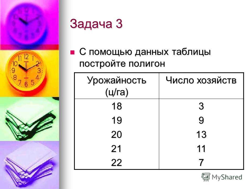 Задача 3 С помощью данных таблицы постройте полигон С помощью данных таблицы постройте полигон Урожайность (ц/га) Число хозяйств 18192021223913117