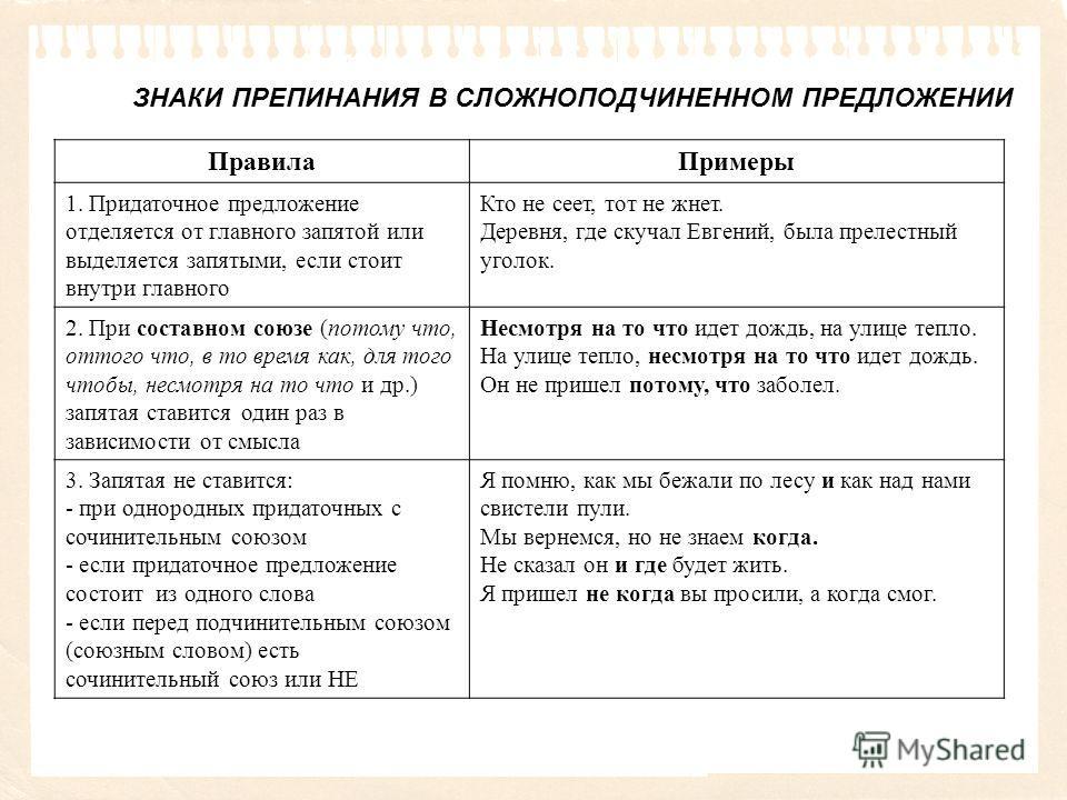 ЗНАКИ ПРЕПИНАНИЯ В