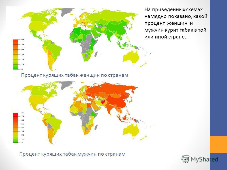 Процент курящих табак женщин по странам Процент курящих табак мужчин по странам На приведённых схемах наглядно показано, какой процент женщин и мужчин курит табак в той или иной стране.