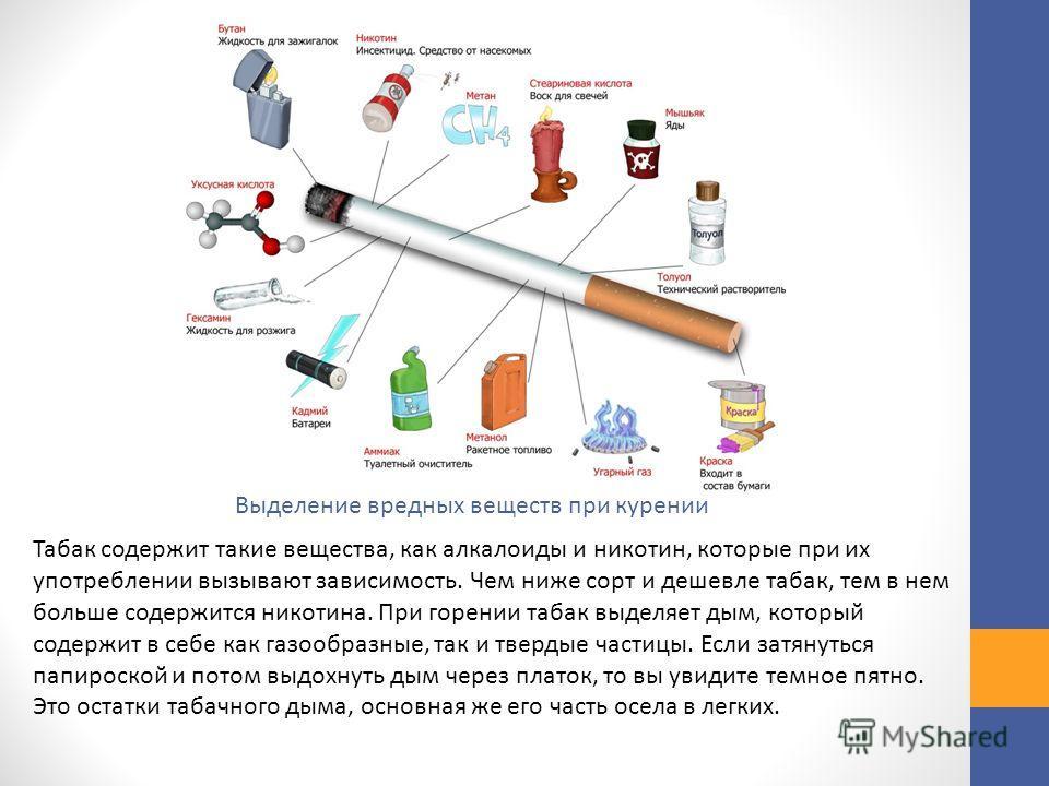 как похудеть если куришь