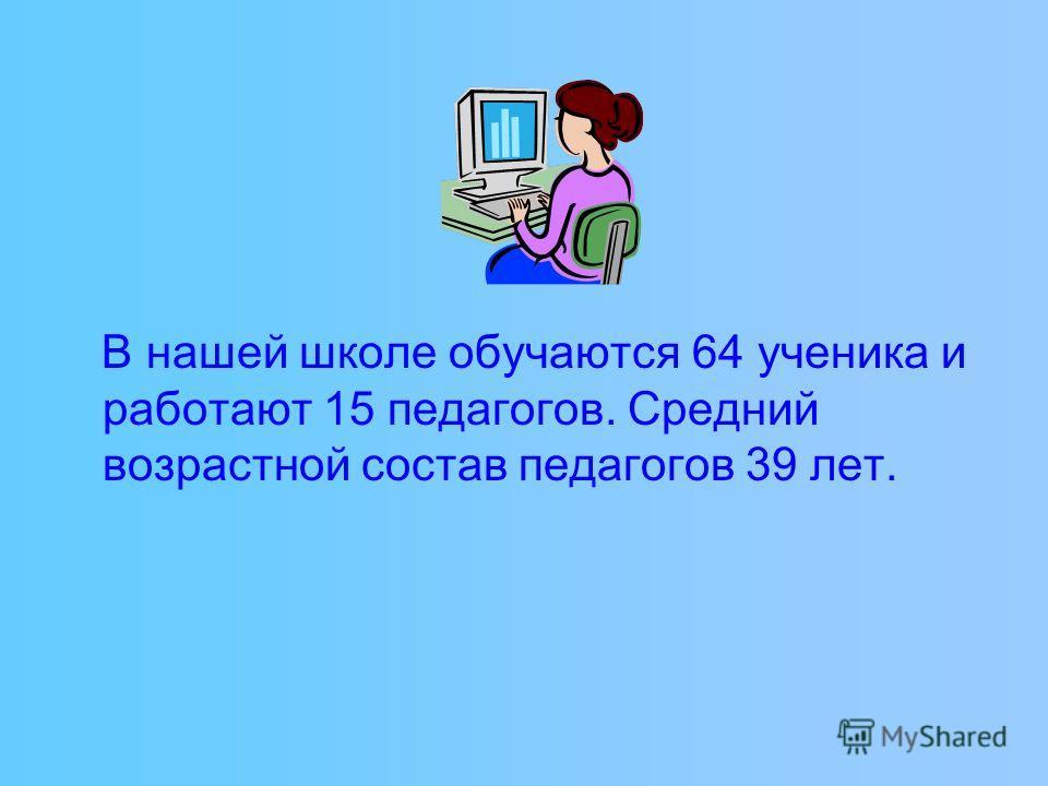 В нашей школе обучаются 64 ученика и работают 15 педагогов. Средний возрастной состав педагогов 39 лет.