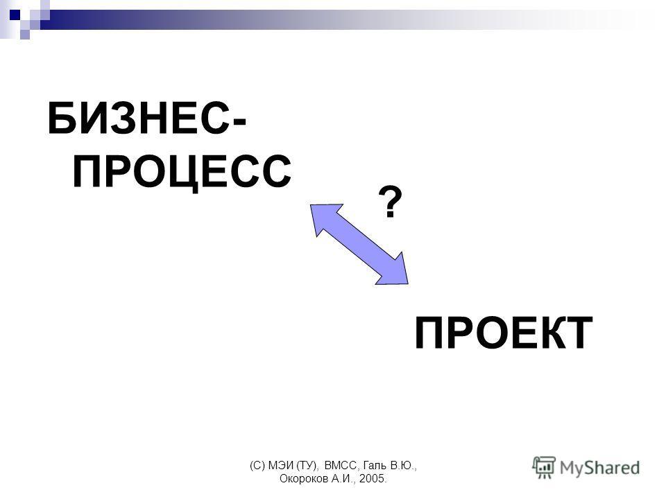 (C) МЭИ (ТУ), ВМСС, Галь В.Ю., Окороков А.И., 2005. ПРОЕКТ БИЗНЕС- ПРОЦЕСС ?