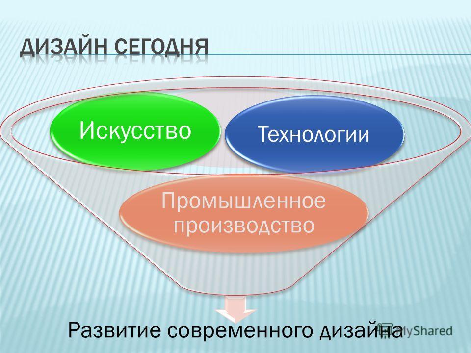 Развитие современного дизайна Промышленное производство Искусство Технологии