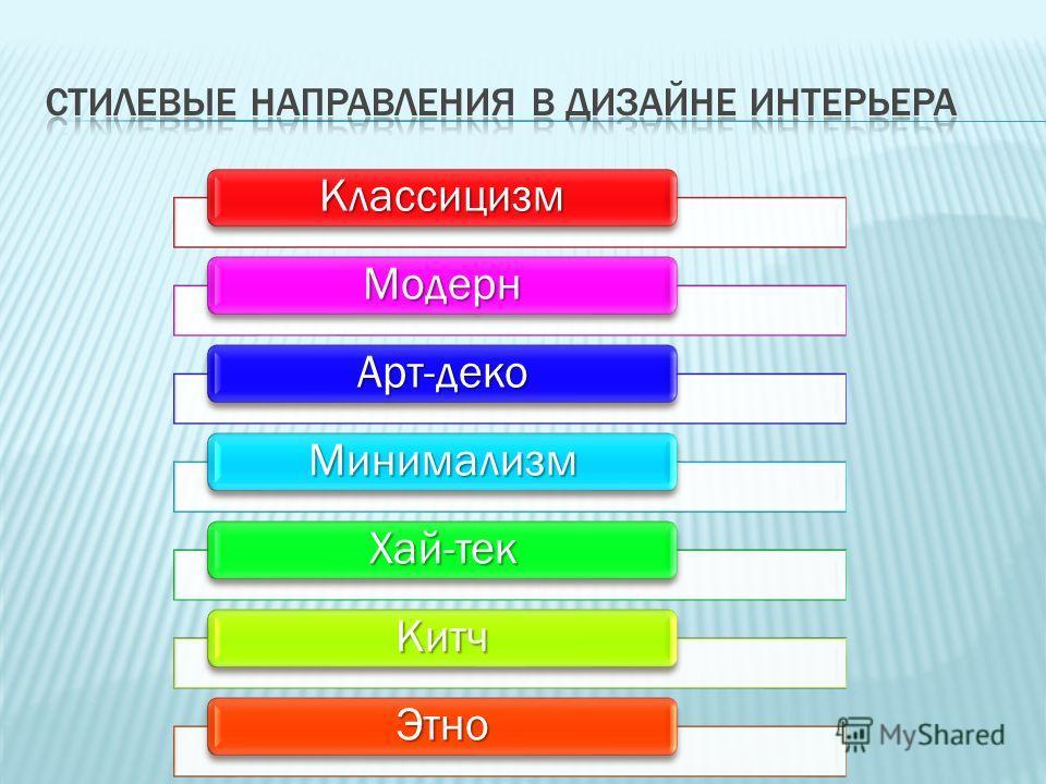 Классицизм Модерн Арт-деко Минимализм Хай-тек Китч Этно