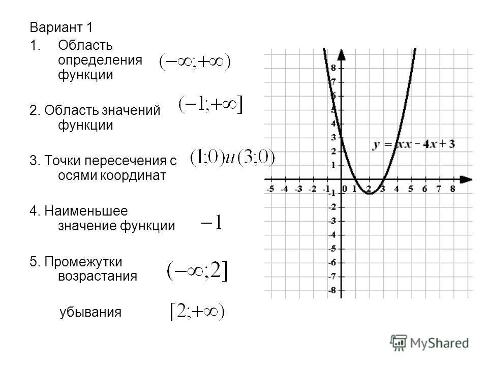 7 определение функции обычно функция void используется для того, чтобы выполнить какое-то действие