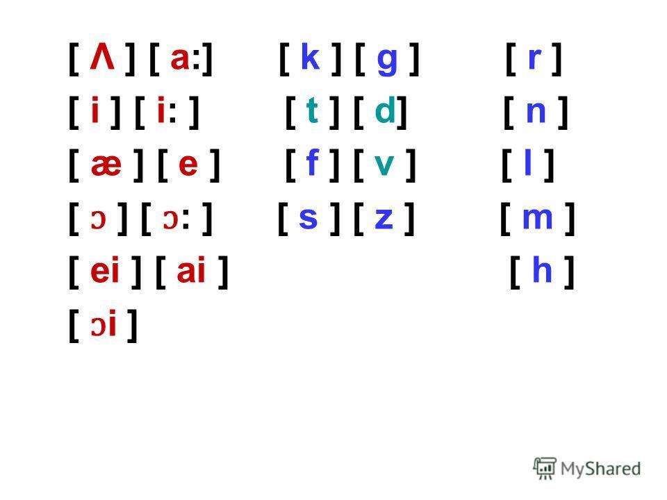 [ Λ ] [ a:] [ k ] [ g ] [ r ] [ i ] [ i: ] [ t ] [ d] [ n ] [ æ ] [ e ] [ f ] [ v ] [ l ] [ ɔ ] [ ɔ : ] [ s ] [ z ] [ m ] [ ei ] [ аi ] [ h ] [ ɔ i ]