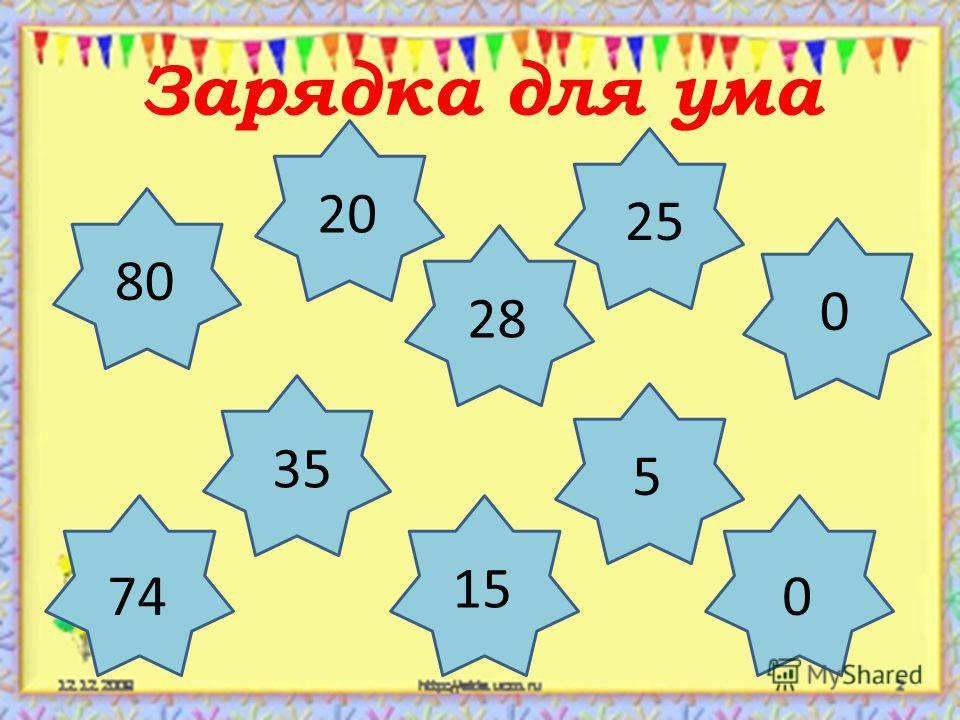 Цели урока Повторим таблицу умножения и деления на 5 Научимся находить пятую часть числа Будем думать, размышлять, на вопросы отвечать И задачи, и примеры будем быстро м мы считать