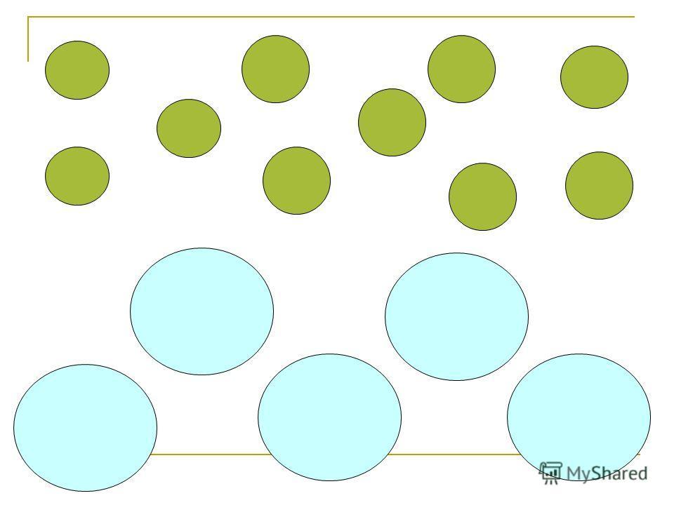 Работаем в группах Разложите 10 яблок на 5 тарелок поровну. Сколько яблок окажется на 1 тарелке?